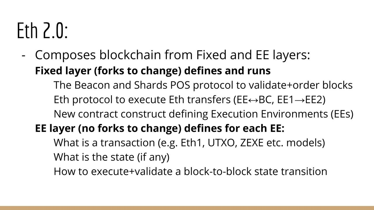 Eth2 -- Beyond the Beacon Chain FINAL-3.jpg