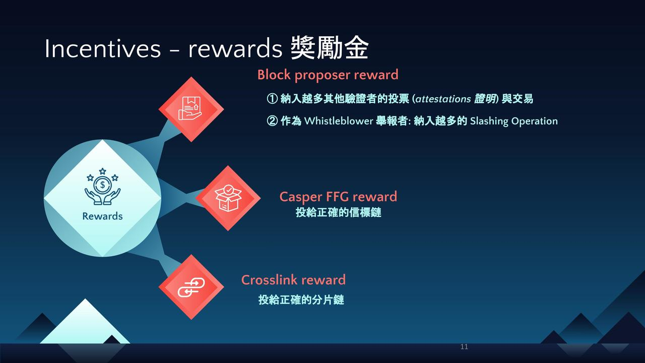Beijing Beacon Chain-11.jpg