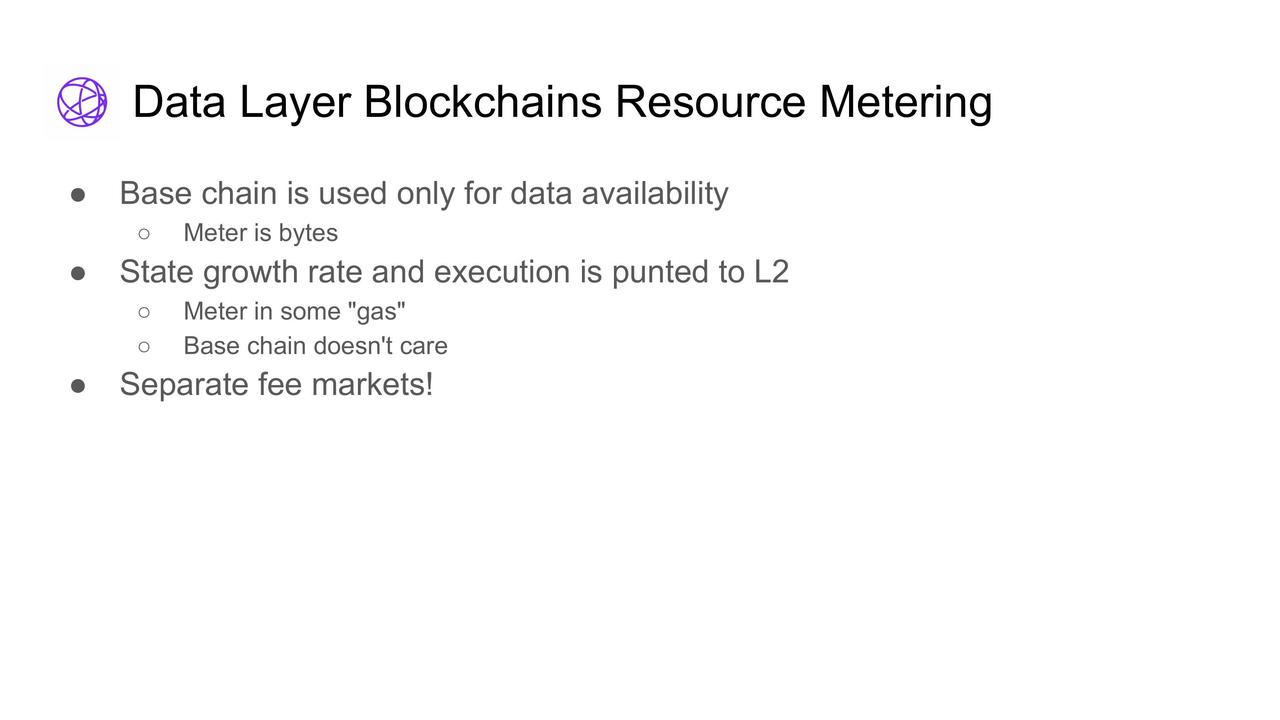 EthCC 2021 - _Wait, It's All Resource Pricing__-42.jpg